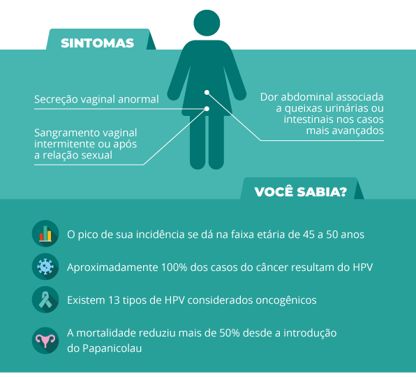 sintomas-cancer-cervical-hpv